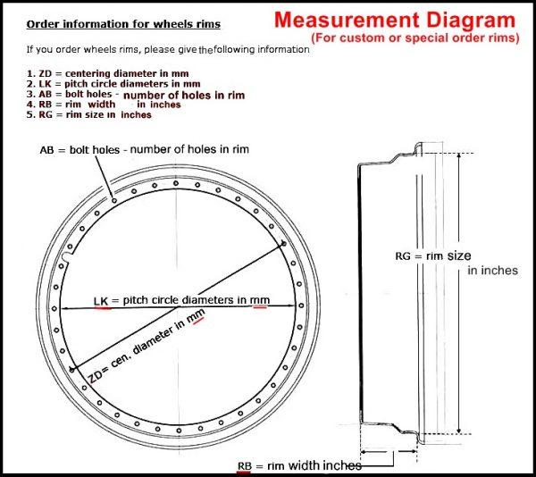 Rim-measurements11